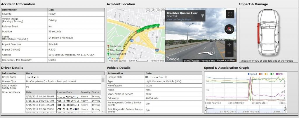 Analyze accident events in real-time
