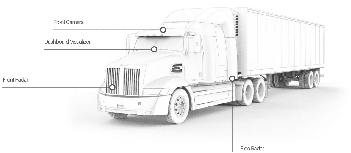 Transportation Logistics Trucks Collision Avoidance System